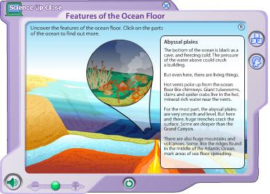 ocean floor features diagram. Black Bedroom Furniture Sets. Home Design Ideas
