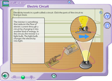 bccurriculum [licensed for non-commercial use only] / Electricity